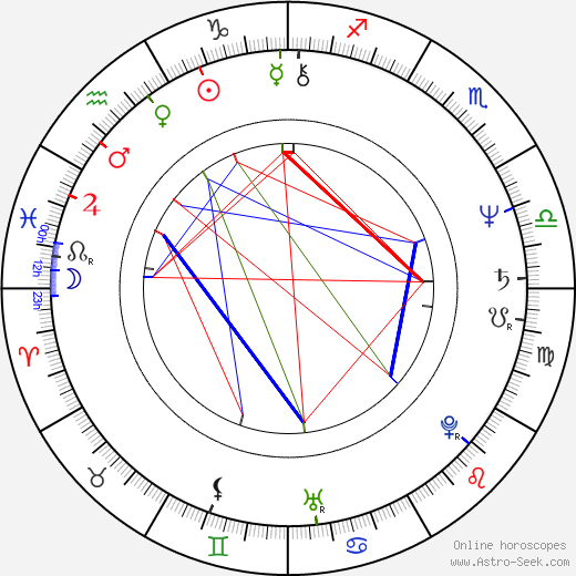 Kirstie Alley astro natal birth chart, Kirstie Alley horoscope, astrology