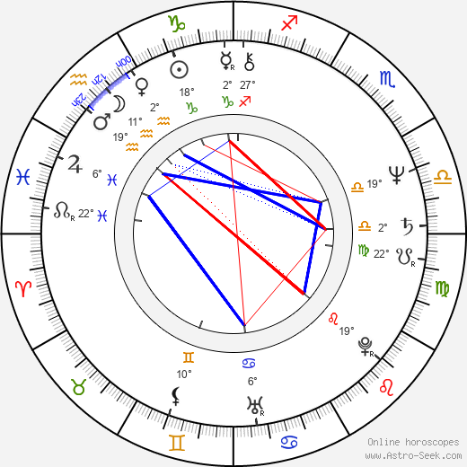 Kostadin Bonev birth chart, biography, wikipedia 2017, 2018