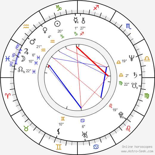 La Mona Jiménez birth chart, biography, wikipedia 2018, 2019