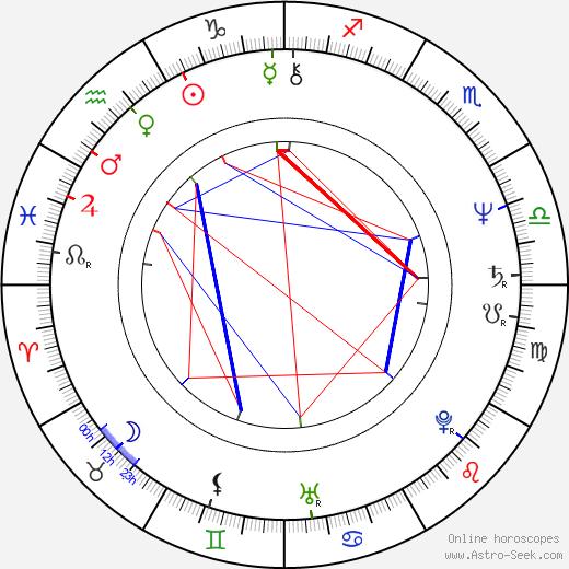 Mark Tinker astro natal birth chart, Mark Tinker horoscope, astrology