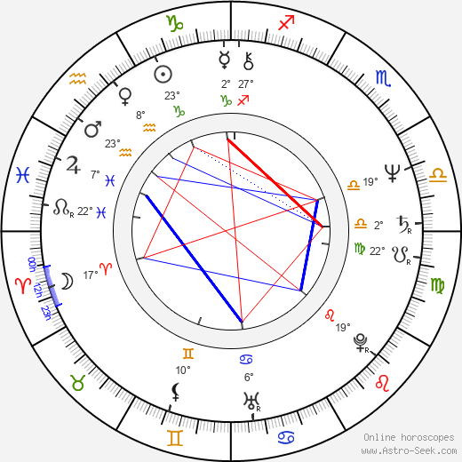 Otomar Dvořák birth chart, biography, wikipedia 2019, 2020