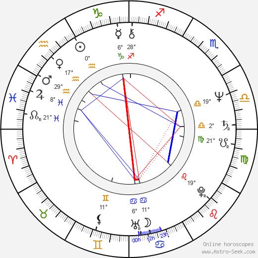 Rosemary Shrager birth chart, biography, wikipedia 2020, 2021