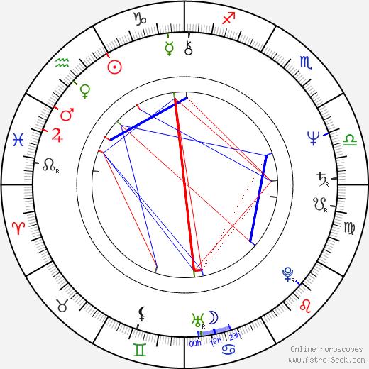 Rosemary Shrager birth chart, Rosemary Shrager astro natal horoscope, astrology