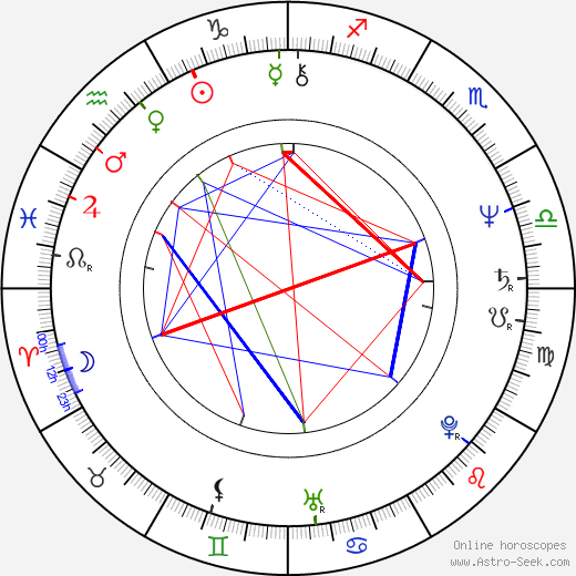 Sheldon Lettich birth chart, Sheldon Lettich astro natal horoscope, astrology