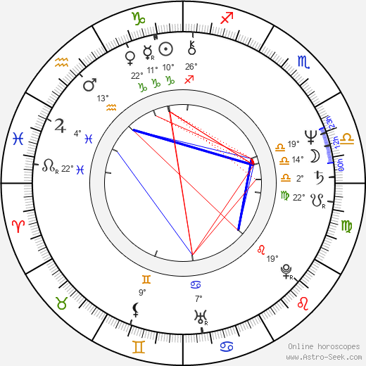 Sturla Gunnarsson birth chart, biography, wikipedia 2020, 2021