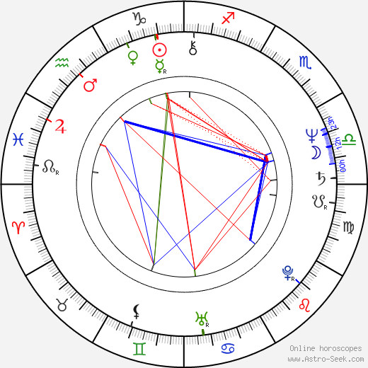 Sturla Gunnarsson astro natal birth chart, Sturla Gunnarsson horoscope, astrology