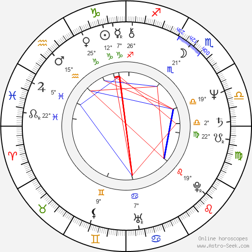 Tiesheng Shi birth chart, biography, wikipedia 2019, 2020