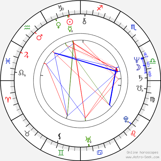 Vít Bednárik astro natal birth chart, Vít Bednárik horoscope, astrology