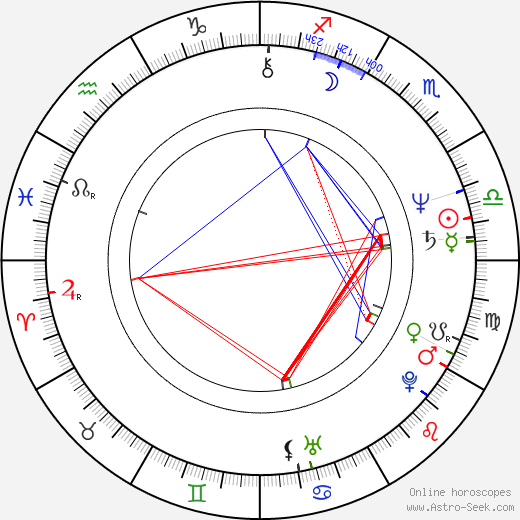 Adam Ferency astro natal birth chart, Adam Ferency horoscope, astrology