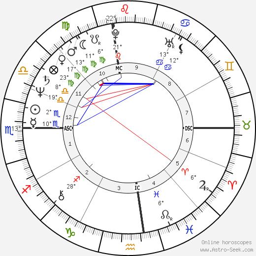 Bootsy Collins birth chart, biography, wikipedia 2020, 2021
