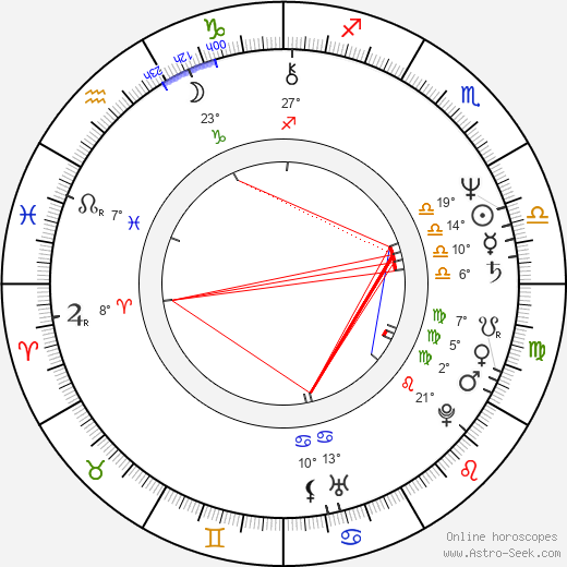 Bruce McArthur birth chart, biography, wikipedia 2019, 2020