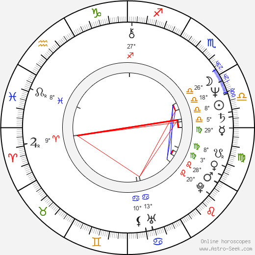 Cindy Benson birth chart, biography, wikipedia 2019, 2020