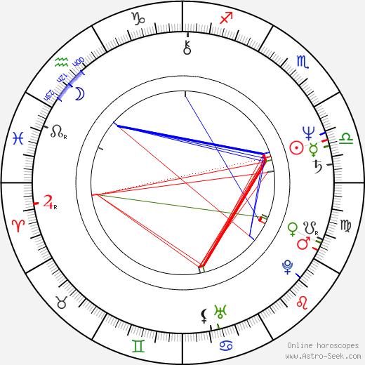 Donald Smith день рождения гороскоп, Donald Smith Натальная карта онлайн