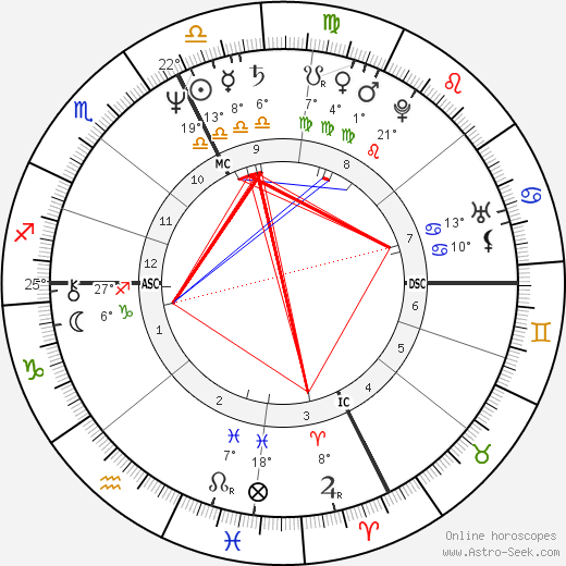 Enki Bilal birth chart, biography, wikipedia 2018, 2019