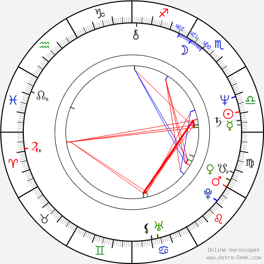 Joe Fab tema natale, oroscopo, Joe Fab oroscopi gratuiti, astrologia