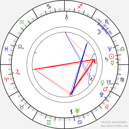 Joel Polis birth chart, Joel Polis astro natal horoscope, astrology