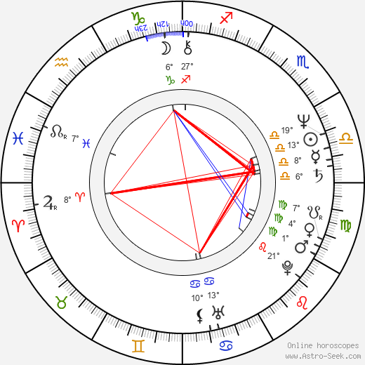 John Mellencamp birth chart, biography, wikipedia 2020, 2021