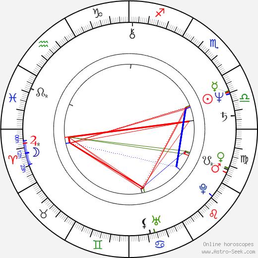 John Sumner tema natale, oroscopo, John Sumner oroscopi gratuiti, astrologia
