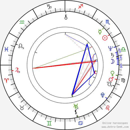 Judy Doorman birth chart, Judy Doorman astro natal horoscope, astrology