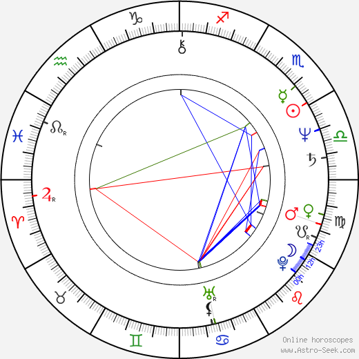Lyudmila Efimenko astro natal birth chart, Lyudmila Efimenko horoscope, astrology