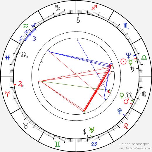 Mario Kassar birth chart, Mario Kassar astro natal horoscope, astrology