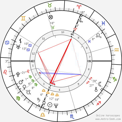 Mark Boothby birth chart, biography, wikipedia 2020, 2021