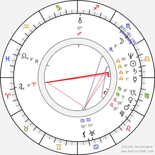 Nick Glennie-Smith birth chart, biography, wikipedia 2017, 2018