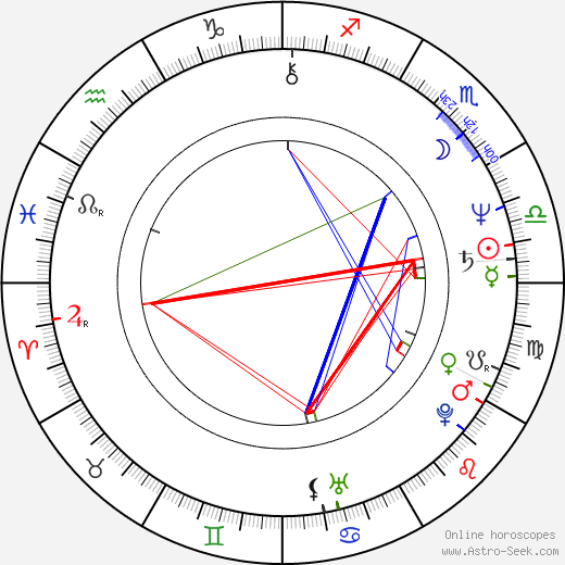 Nick Glennie-Smith astro natal birth chart, Nick Glennie-Smith horoscope, astrology