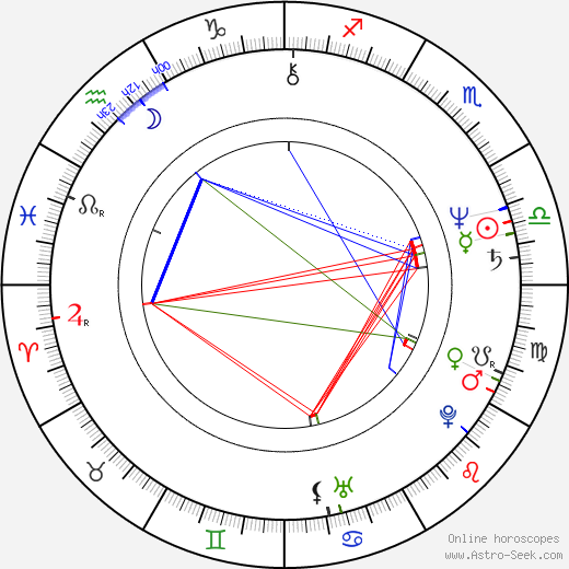 Richard Chaves день рождения гороскоп, Richard Chaves Натальная карта онлайн