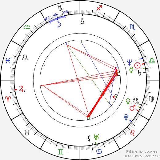 Terry Hayes birth chart, Terry Hayes astro natal horoscope, astrology