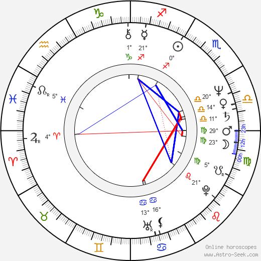 Aaron Norris birth chart, biography, wikipedia 2019, 2020