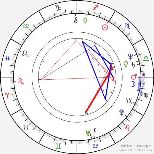 Aaron Norris astro natal birth chart, Aaron Norris horoscope, astrology