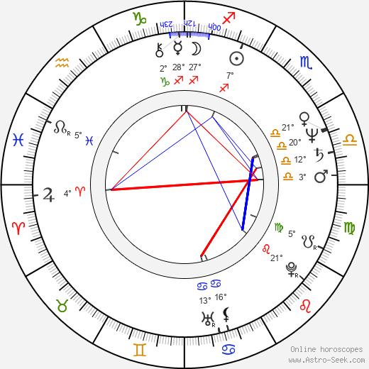 Andrea Tidona birth chart, biography, wikipedia 2020, 2021