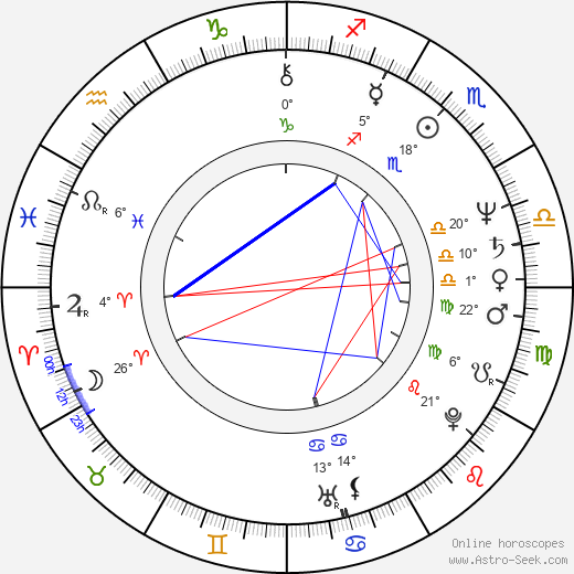 Bill Moseley birth chart, biography, wikipedia 2016, 2017