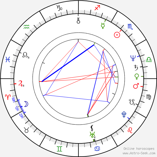 Bill Moseley horoscope, astrology, Bill Moseley astro natal birth chart