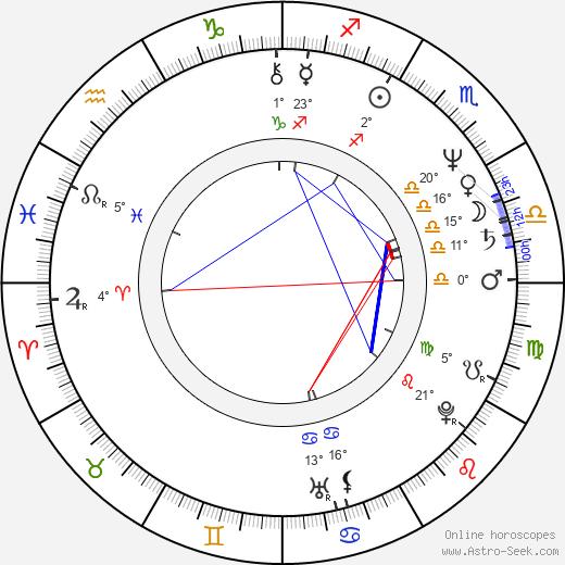Charlaine Harris birth chart, biography, wikipedia 2019, 2020