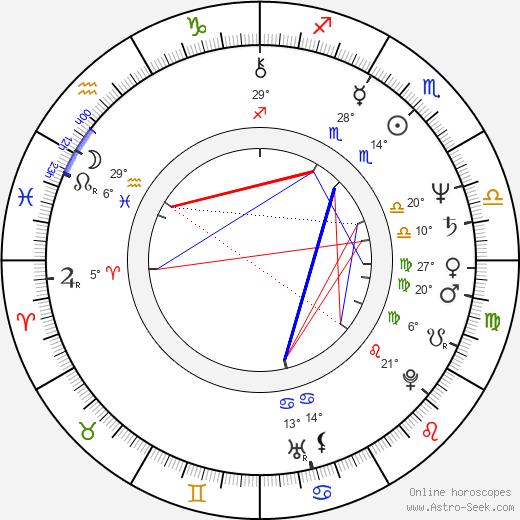 Christa Klass birth chart, biography, wikipedia 2020, 2021