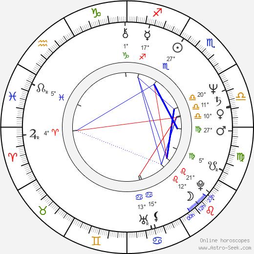 Diane Bertrand birth chart, biography, wikipedia 2020, 2021
