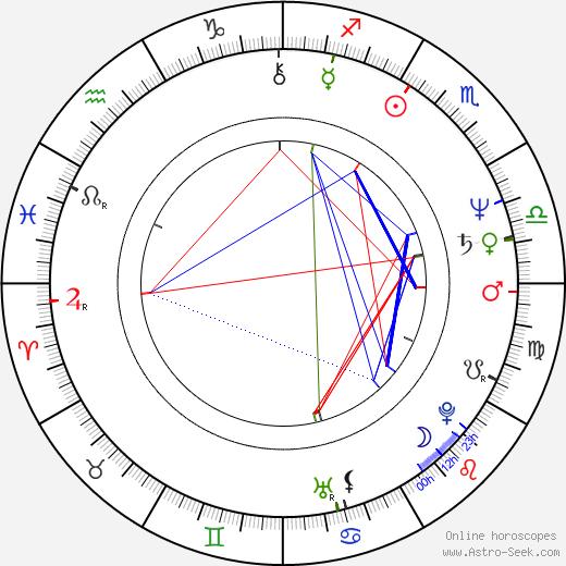 Diane Bertrand astro natal birth chart, Diane Bertrand horoscope, astrology