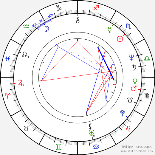 J. Cynthia Brooks birth chart, J. Cynthia Brooks astro natal horoscope, astrology