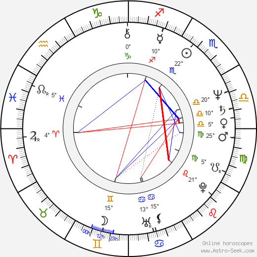 Judith Chapman birth chart, biography, wikipedia 2019, 2020