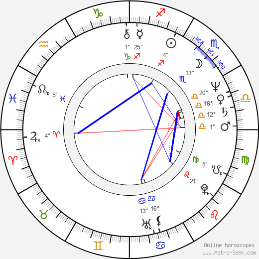 Kathryn Bigelow birth chart, biography, wikipedia 2019, 2020