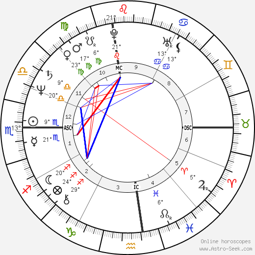 Kathy Hammond birth chart, biography, wikipedia 2019, 2020