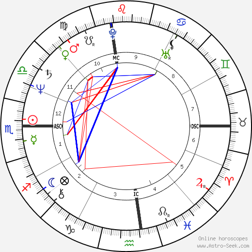 Kathy Hammond astro natal birth chart, Kathy Hammond horoscope, astrology