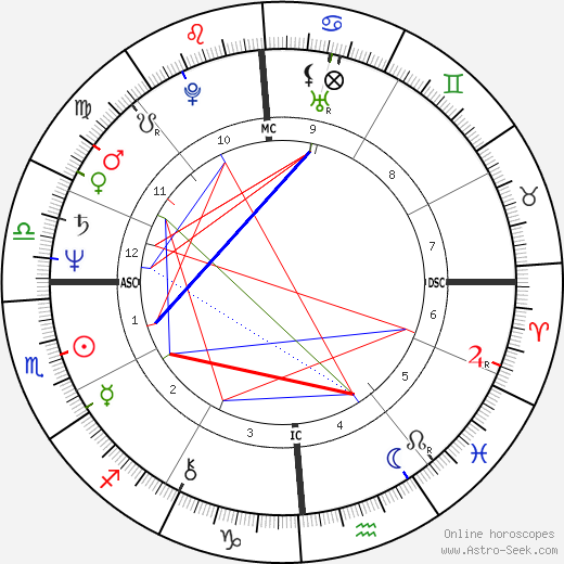 Lawrence O'Donnell день рождения гороскоп, Lawrence O'Donnell Натальная карта онлайн