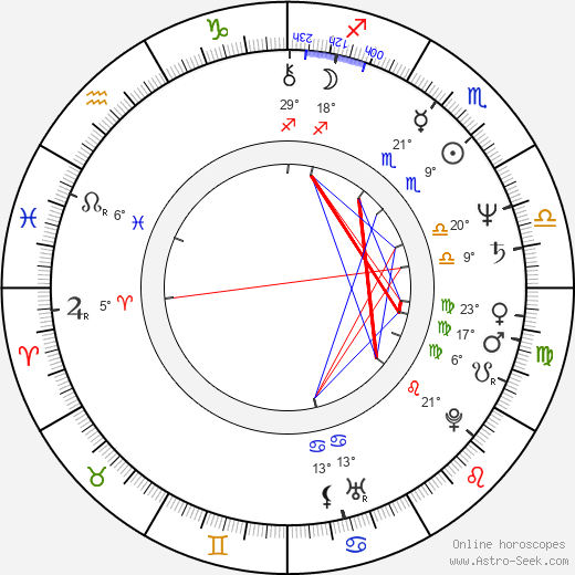 Lily Jacobs birth chart, biography, wikipedia 2020, 2021