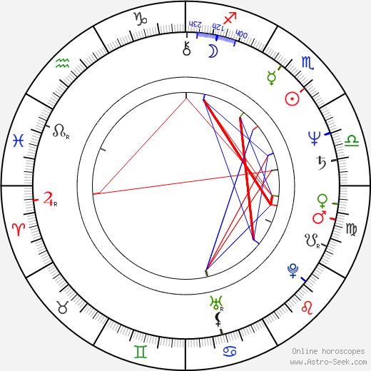 Lily Jacobs birth chart, Lily Jacobs astro natal horoscope, astrology