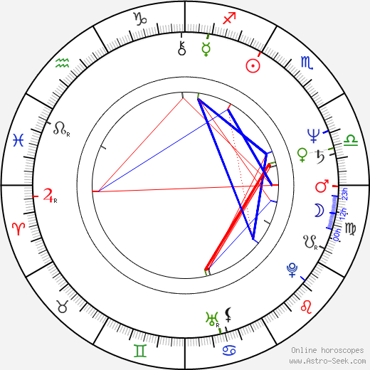 Markus Bräutigam astro natal birth chart, Markus Bräutigam horoscope, astrology
