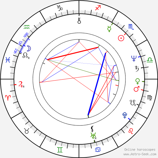 Stefan Sofianski tema natale, oroscopo, Stefan Sofianski oroscopi gratuiti, astrologia