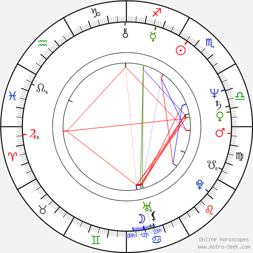 Stephen Root astro natal birth chart, Stephen Root horoscope, astrology